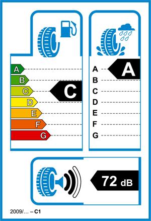 Imagine a etichetei UE pentru anvelope